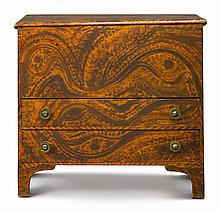 FINE FEDERAL PAINT-DECORATED PINE TWO-DRAWER BLANKET CHEST, EASTERN NEW YORK STATE, CIRCA 1810 |