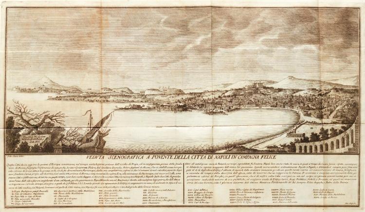 CARLETTI, TOPOGRAFIA UNIVERSALE DELLA CITTA DI NAPOLI, 1776
