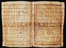 EARLY MUSIC IN DIASTEMATIC NEUMES  [ITALY, EARLY 12TH CENTURY] |