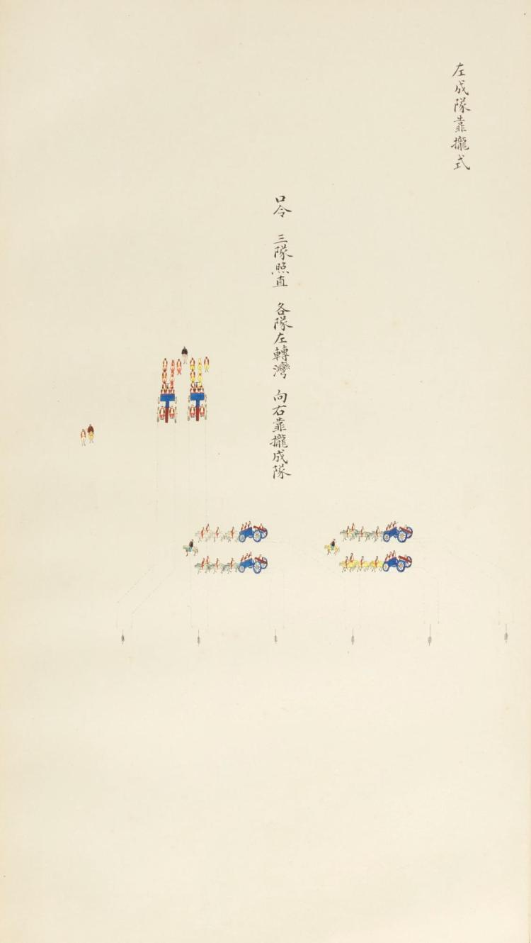DRAWINGS OF MILITARY EXERCISES AND DRILLS, C.1870S