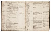ROBERTSON, DR ROBERT. FIVE MANUSCRIPT DIARIES AND SICK BOOKS, 1779-1823