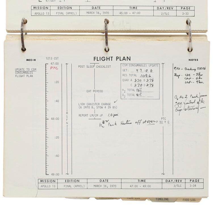 apollo 13 communication plan Communication and leadership apollo 13: reflection he communicated with only one way to respond -- with a re-entry plan.