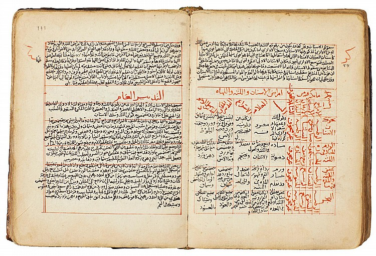 ABU 'ALI YAHYA IBN 'ISA IBN JAZLAH AL-BAGHDADI (D.1100 AD), KITAB TAQWIM AL-ABDAN FI SAHAT AL-INSAN FI TADBIR AL-'AM ('THE ALMANAC OF BODIES IN THE REGIME OF PEOPLE'), SIGNED BY 'ALI IBN ABI BAKR AL-HANAFI, EGYPT OR SYRIA, MAMLUK,