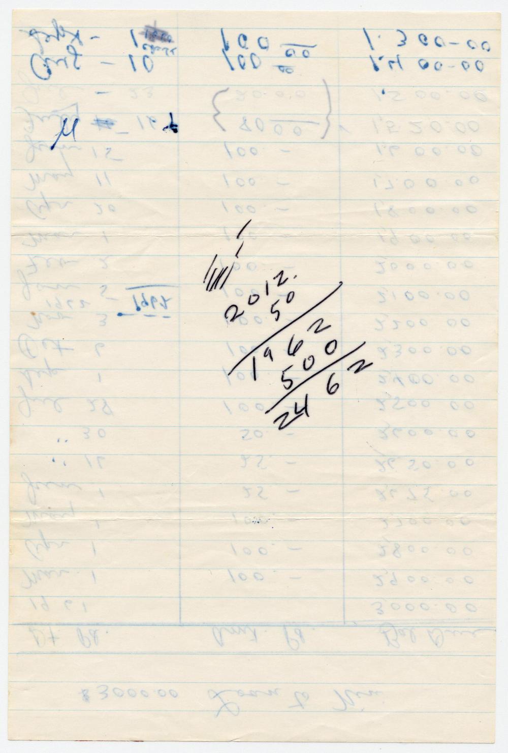 "Jack Kerouac Inscribed Balance Sheet Tracking Older Sister Caroline's ""I.O.U.s"""