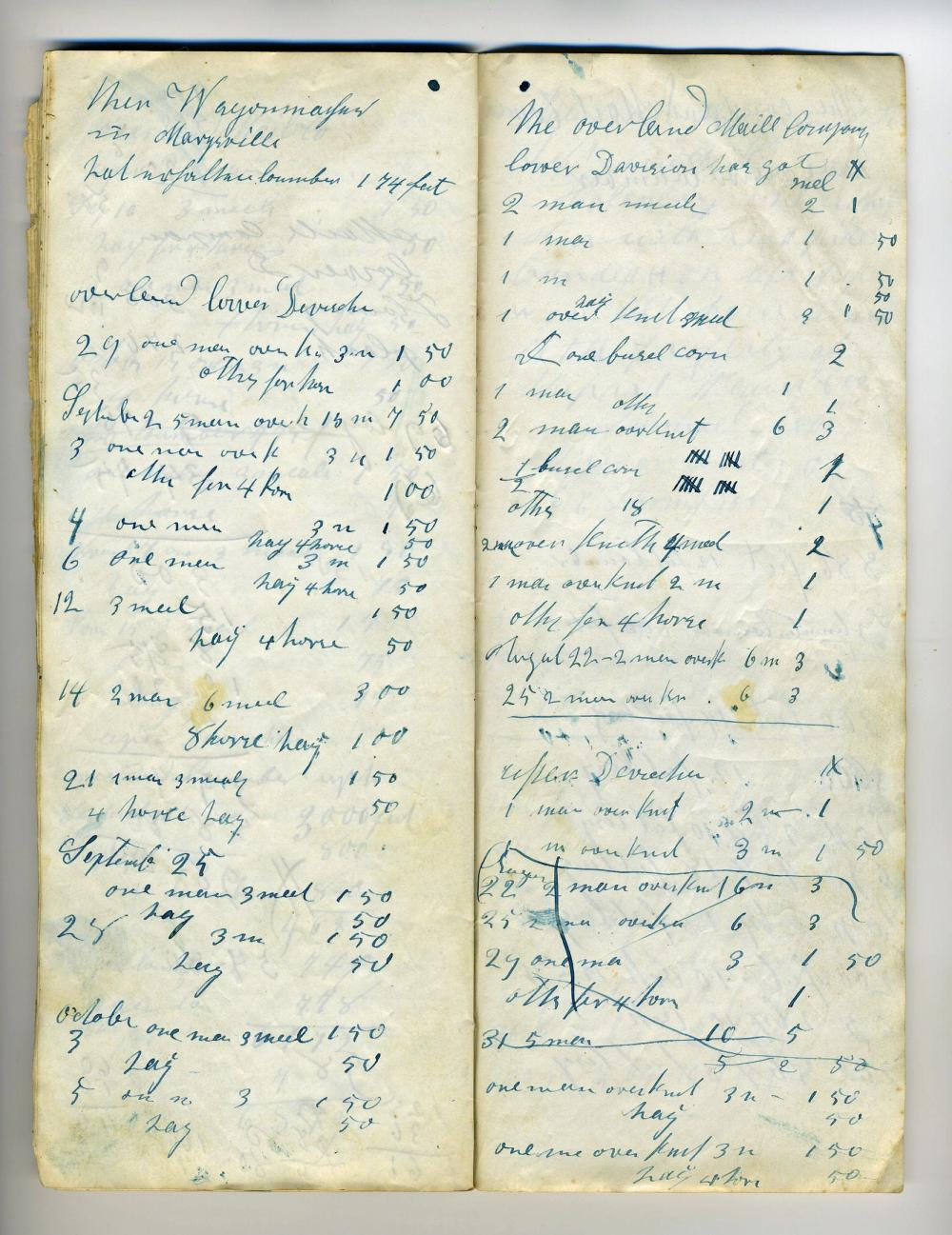 Pony Express Ledger from Northern Kansas with Entries for the Overland Mail Company That Ben Holladay Used