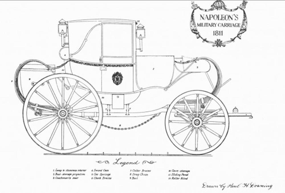 Napoleon's Waterloo Carriage Relic, Ex-Nicholson Napoleon Collection