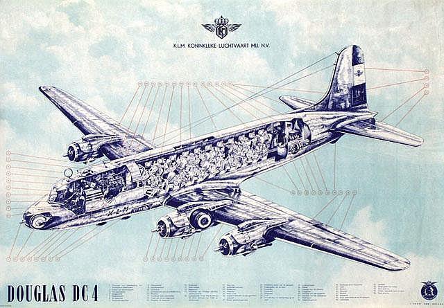Poster by Joop van Heusden - KLM Douglas DC4