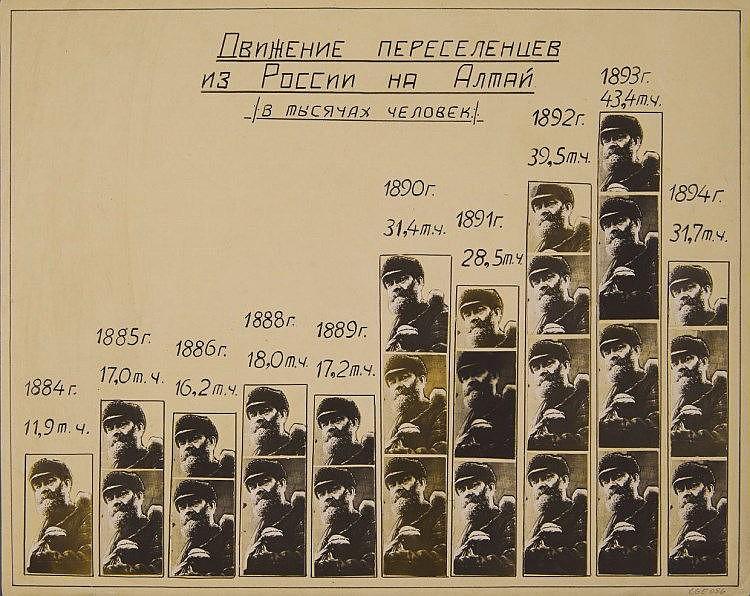 MIKHAIL GRACHEV (1916–?)